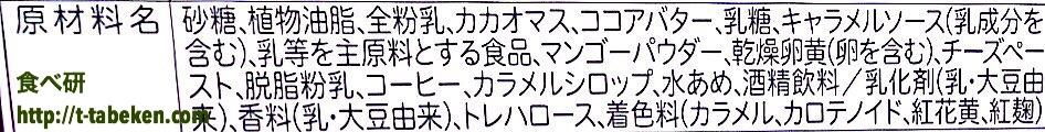 ルック 平成流行スイーツ4